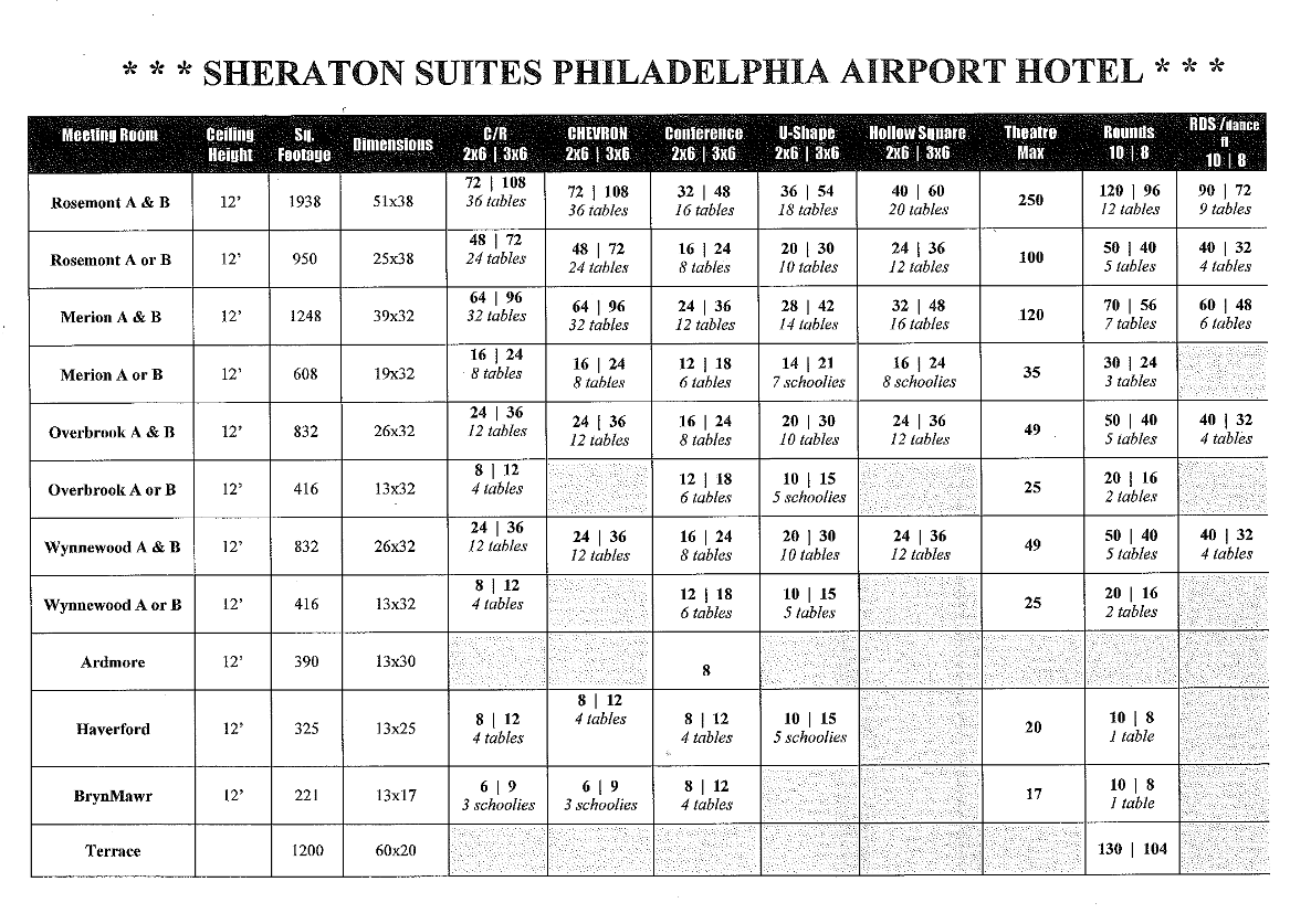 Floor Plan | Sheraton Suites Philadelphia Airport
